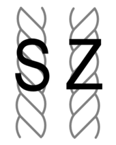 170px-Yarn_twist_S-Left_Z-Right